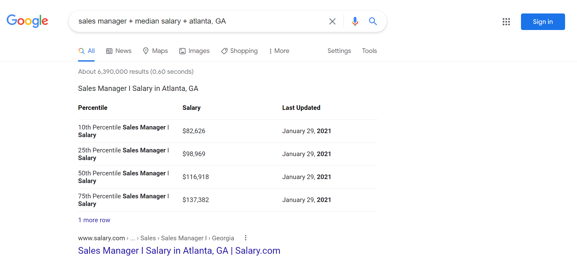 Google Sales Manager Median Salary Example