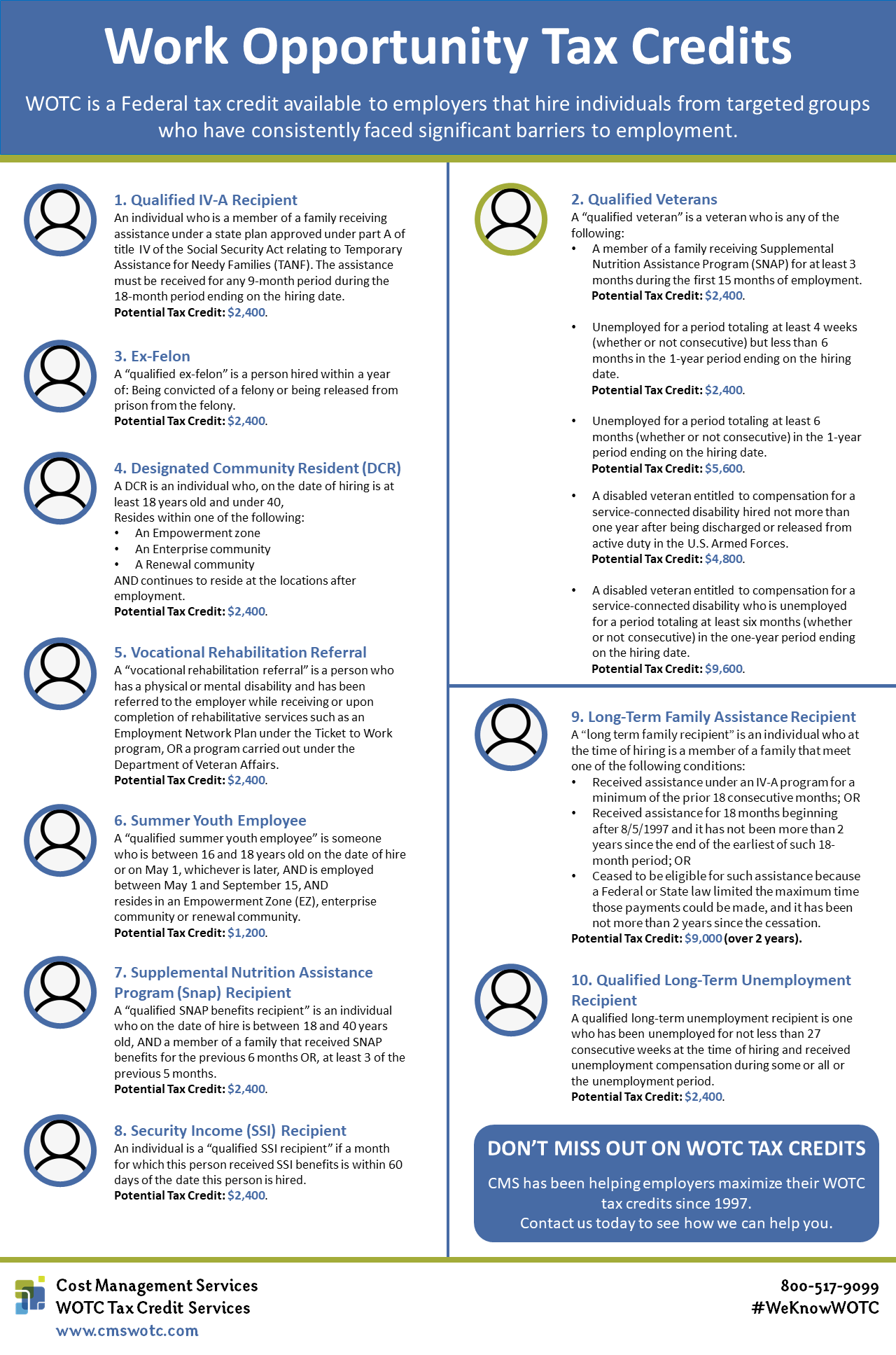 Work-Opportunity-Tax-Credit-Target-Groups-Infographic